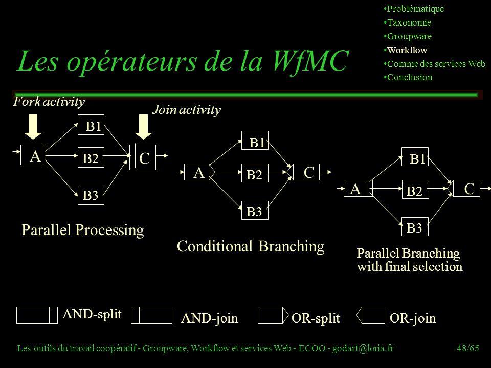 Les opérateurs de la WfMC