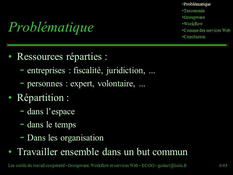 Problématique Ressources réparties : Répartition :