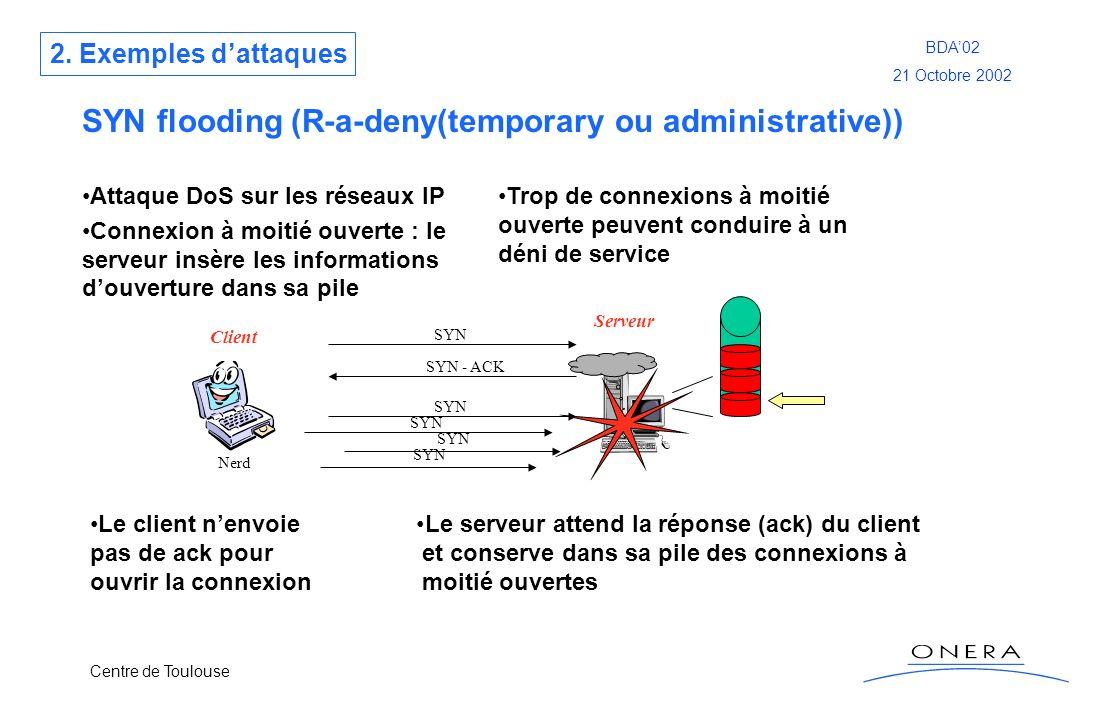 SYN flooding (R-a-deny(temporary ou administrative))