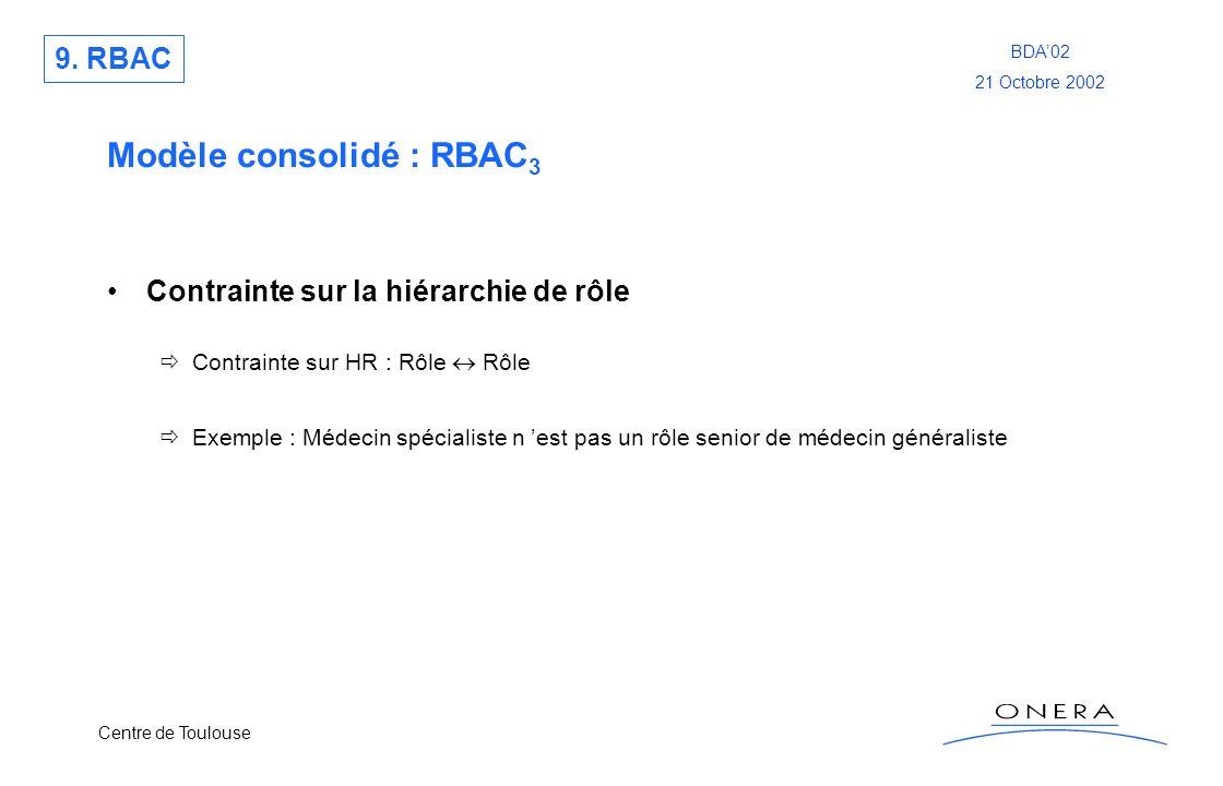 Modèle consolidé : RBAC3