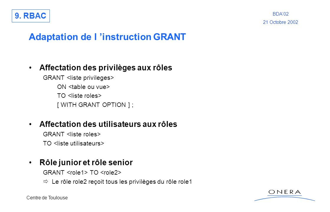 Adaptation de l 'instruction GRANT