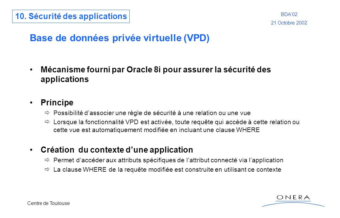 Base de données privée virtuelle (VPD)