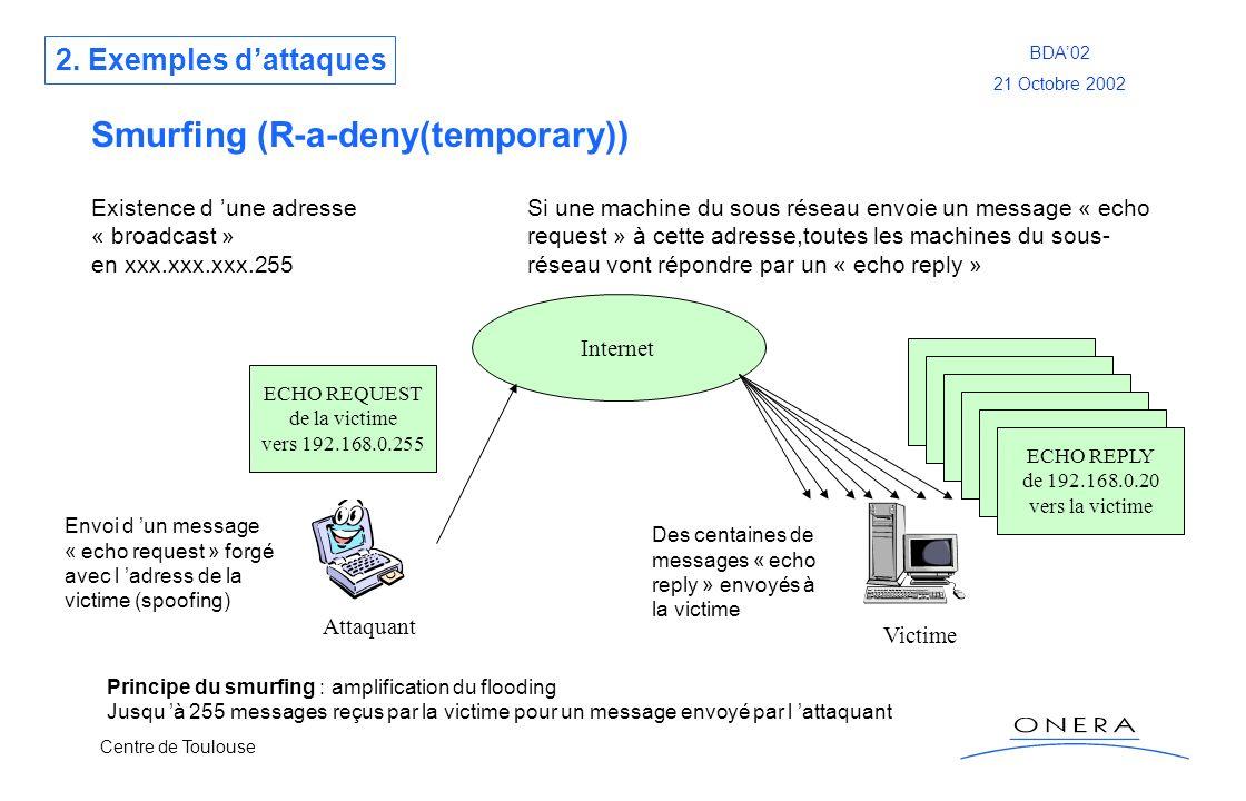 Smurfing (R-a-deny(temporary))