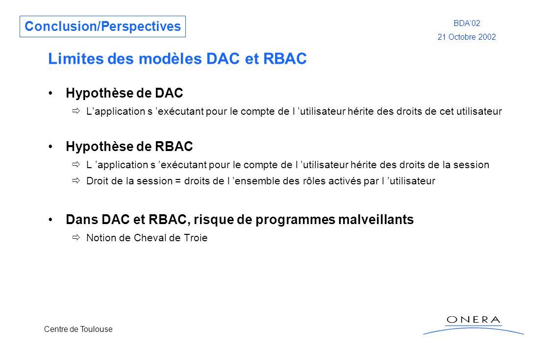 Limites des modèles DAC et RBAC