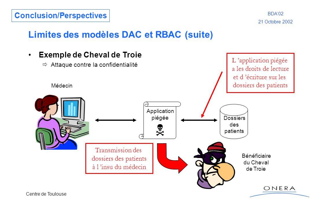  Limites des modèles DAC et RBAC (suite) Conclusion/Perspectives