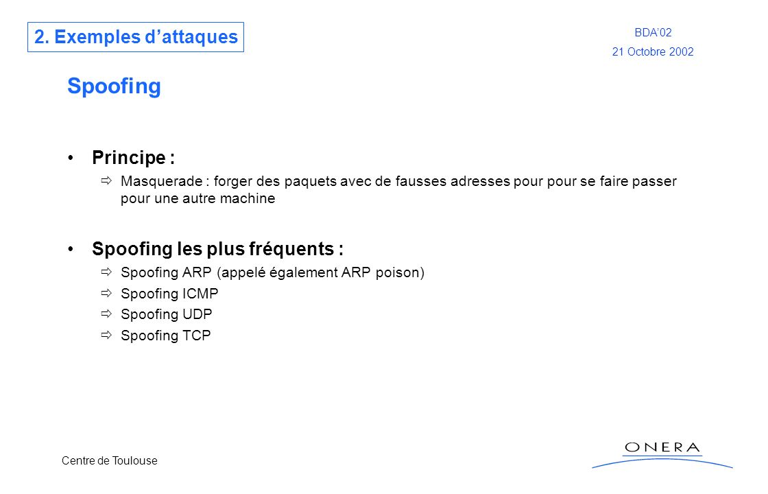 Spoofing 2. Exemples d'attaques Principe :