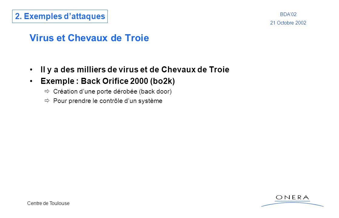 Virus et Chevaux de Troie