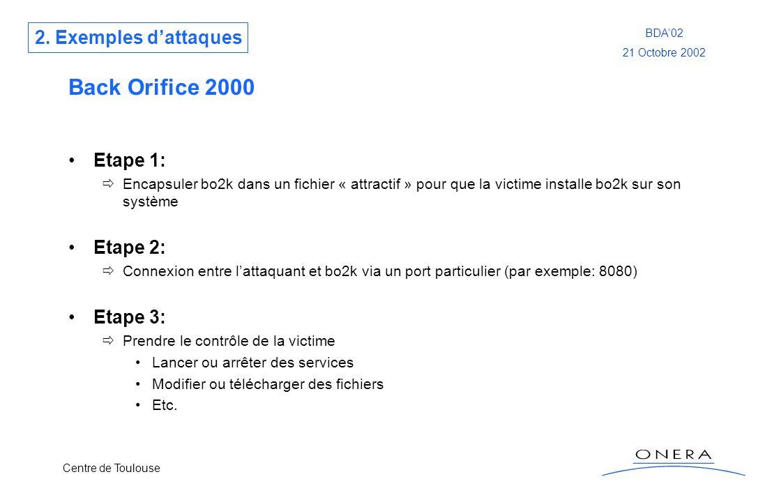 Back Orifice 2000 2. Exemples d'attaques Etape 1: Etape 2: Etape 3: