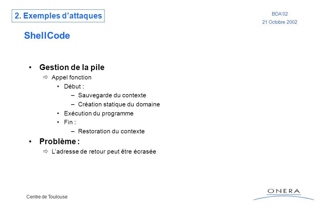 ShellCode 2. Exemples d'attaques Gestion de la pile Problème :