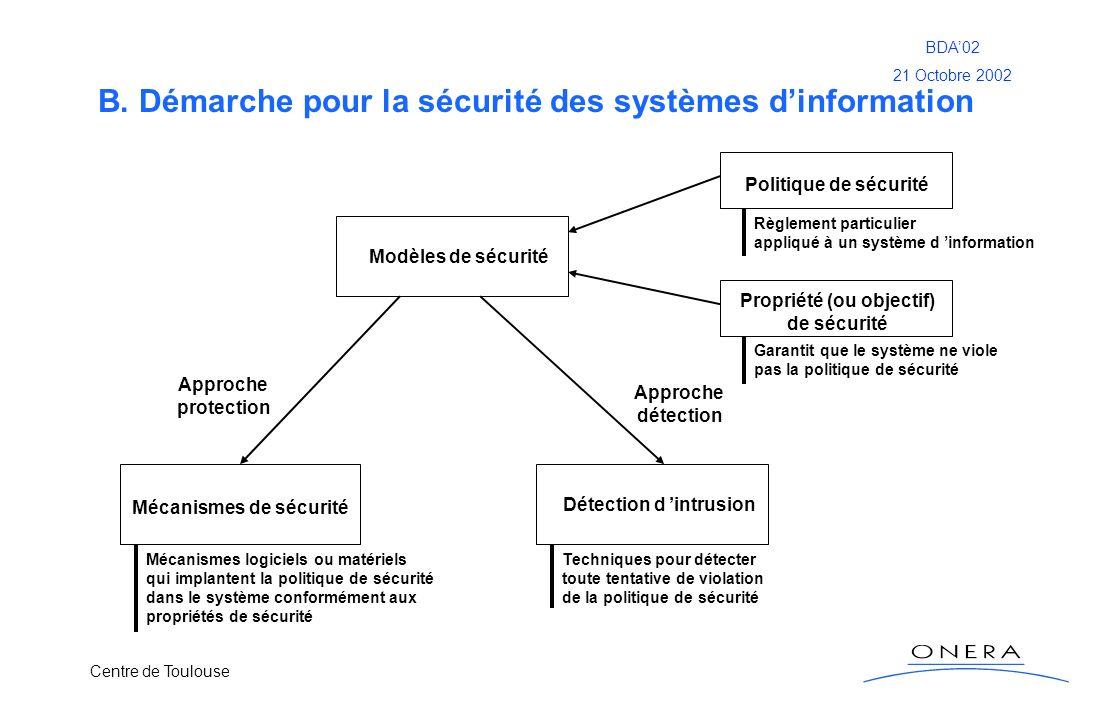 B. Démarche pour la sécurité des systèmes d'information