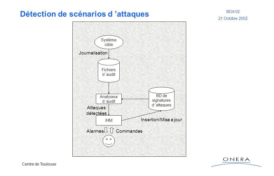 Détection de scénarios d 'attaques