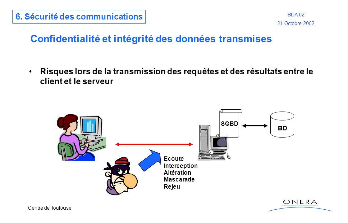 Confidentialité et intégrité des données transmises