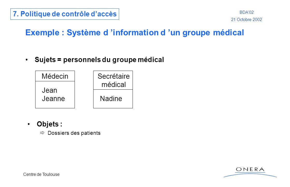 Exemple : Système d 'information d 'un groupe médical