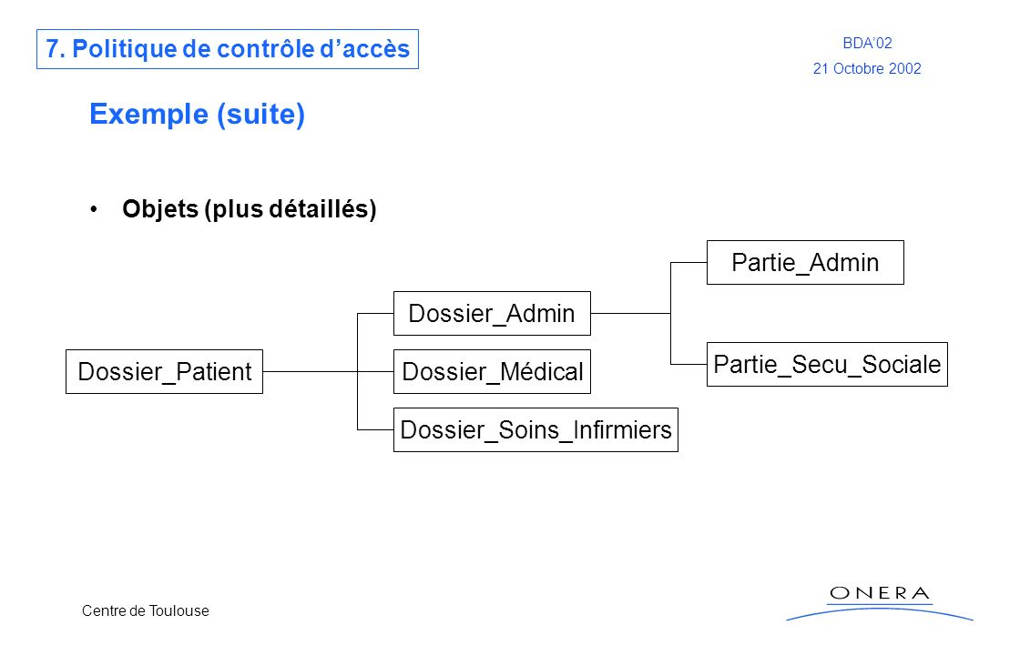 Dossier_Soins_Infirmiers