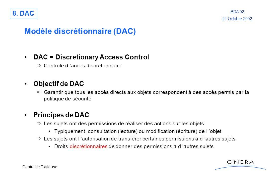 Modèle discrétionnaire (DAC)