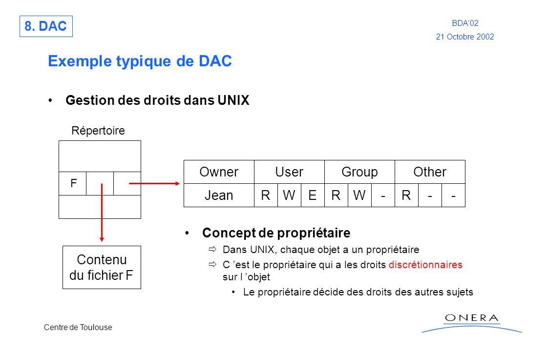 Exemple typique de DAC 8. DAC Gestion des droits dans UNIX Owner User