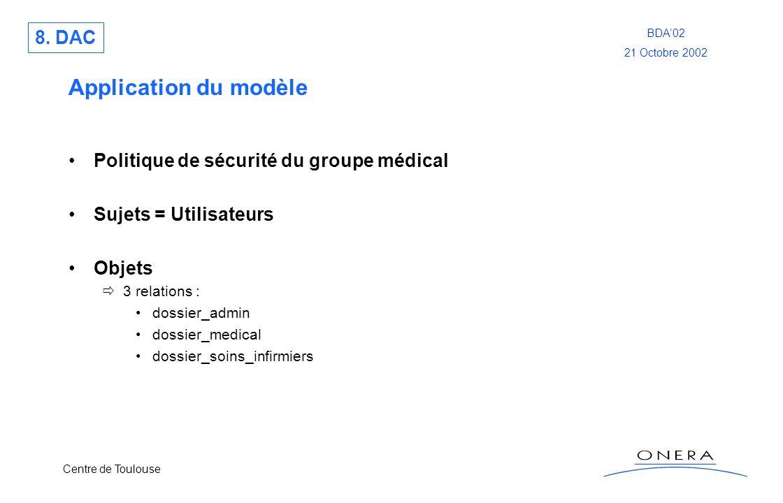 Application du modèle 8. DAC Politique de sécurité du groupe médical