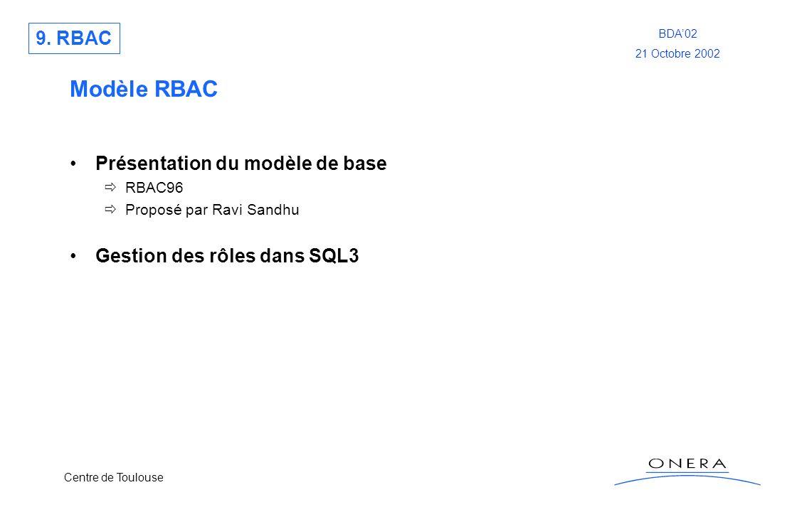 Modèle RBAC 9. RBAC Présentation du modèle de base