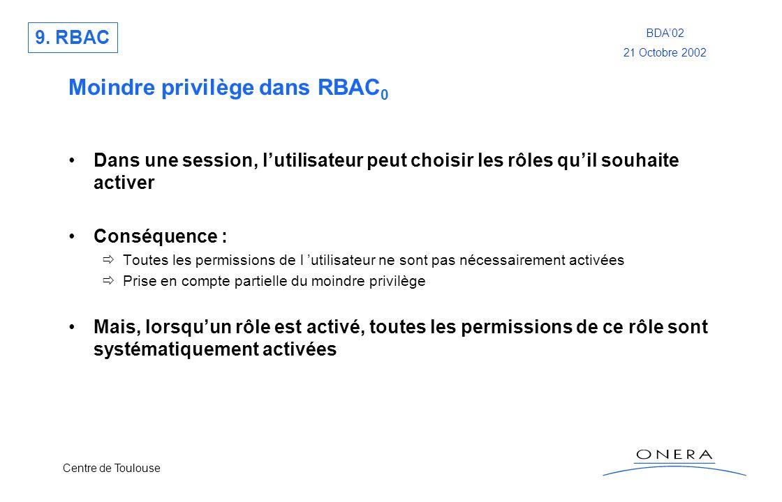 Moindre privilège dans RBAC0