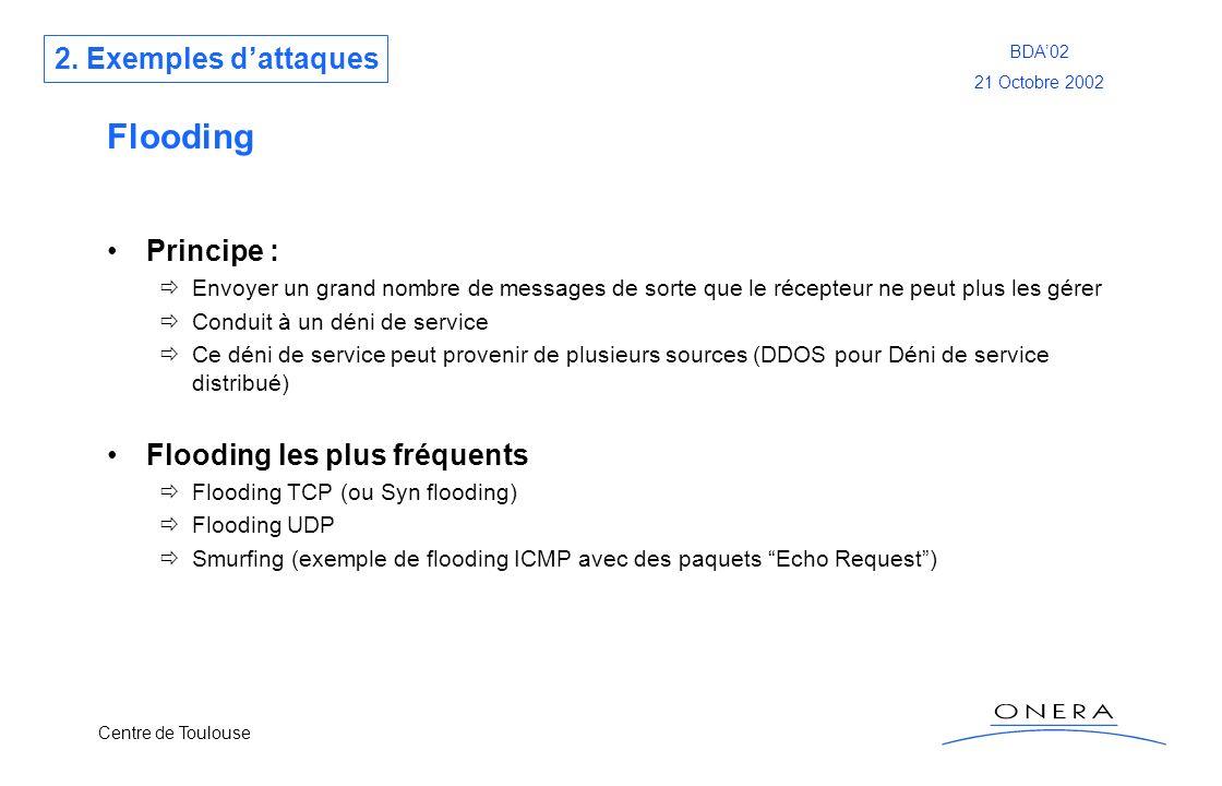 Flooding 2. Exemples d'attaques Principe : Flooding les plus fréquents