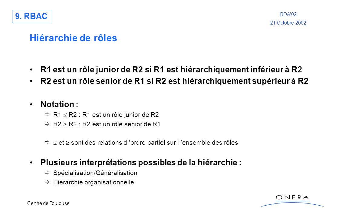 Hiérarchie de rôles 9. RBAC