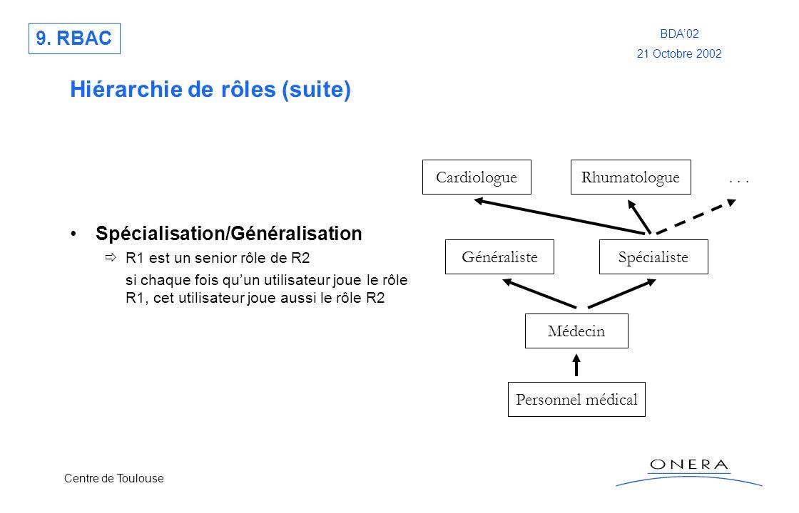 Hiérarchie de rôles (suite)