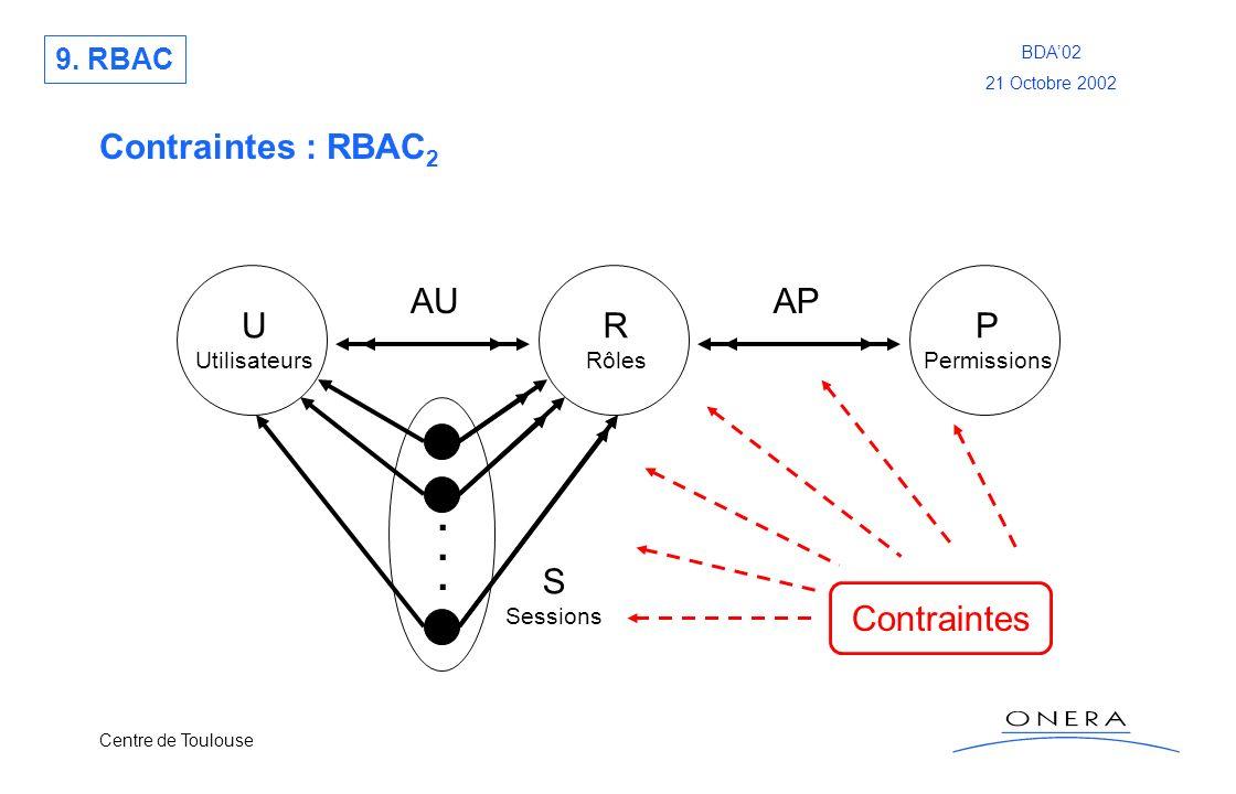 . Contraintes : RBAC2 AU AP U R P S Contraintes 9. RBAC Utilisateurs