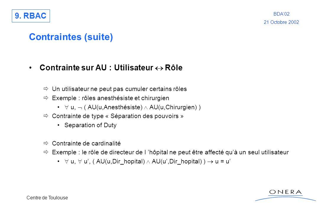 Contraintes (suite) 9. RBAC Contrainte sur AU : Utilisateur  Rôle