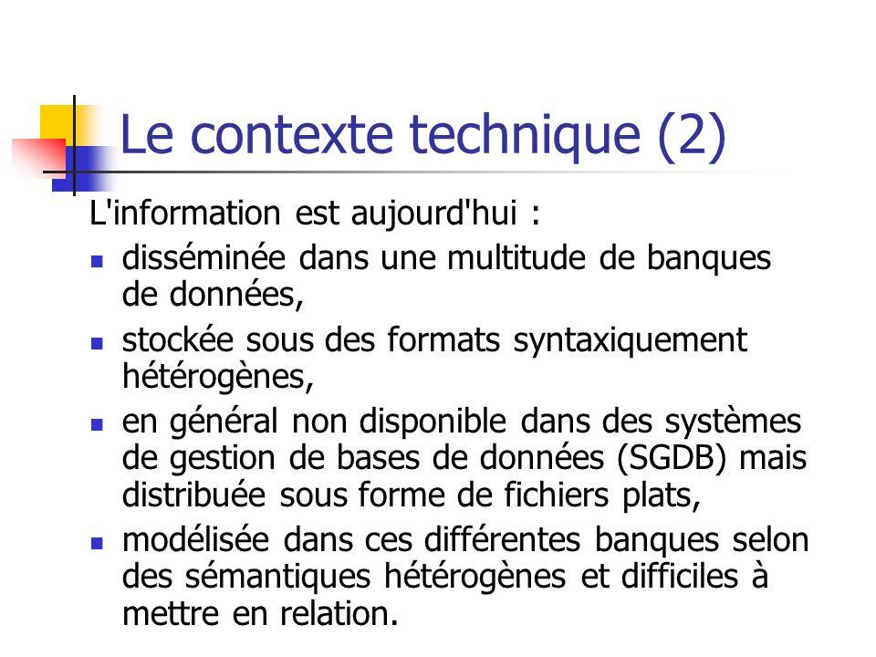 Le contexte technique (2)