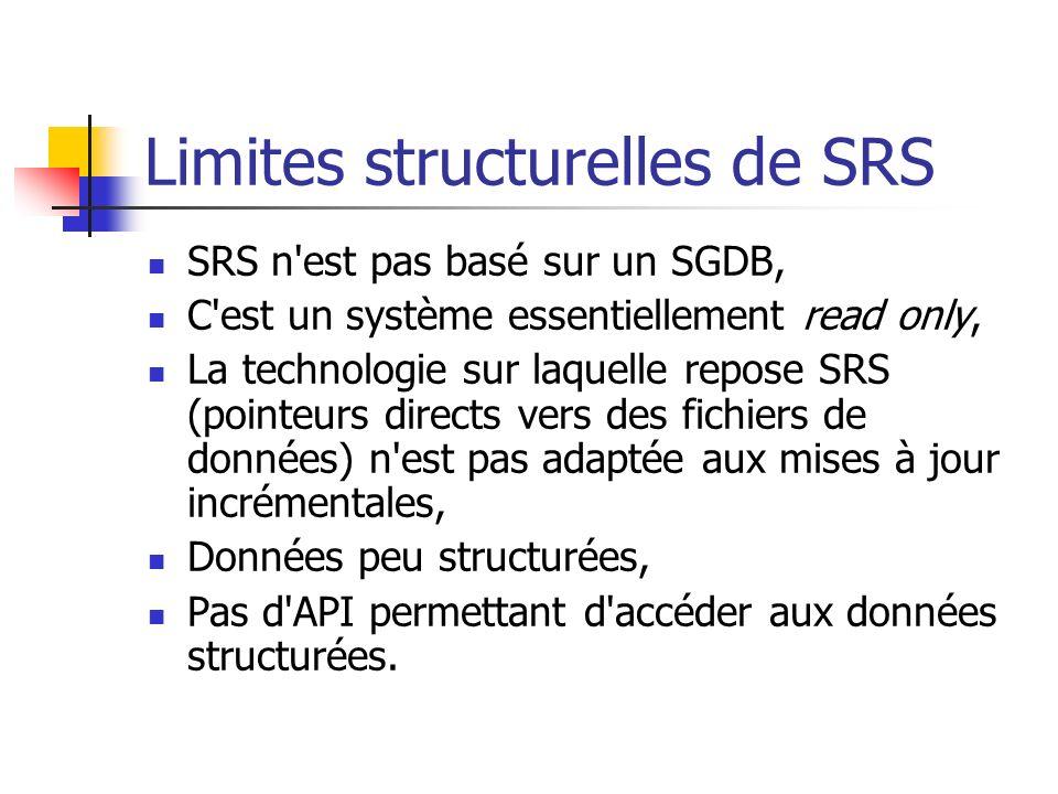 Limites structurelles de SRS
