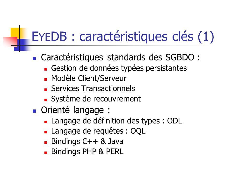 EYEDB : caractéristiques clés (1)