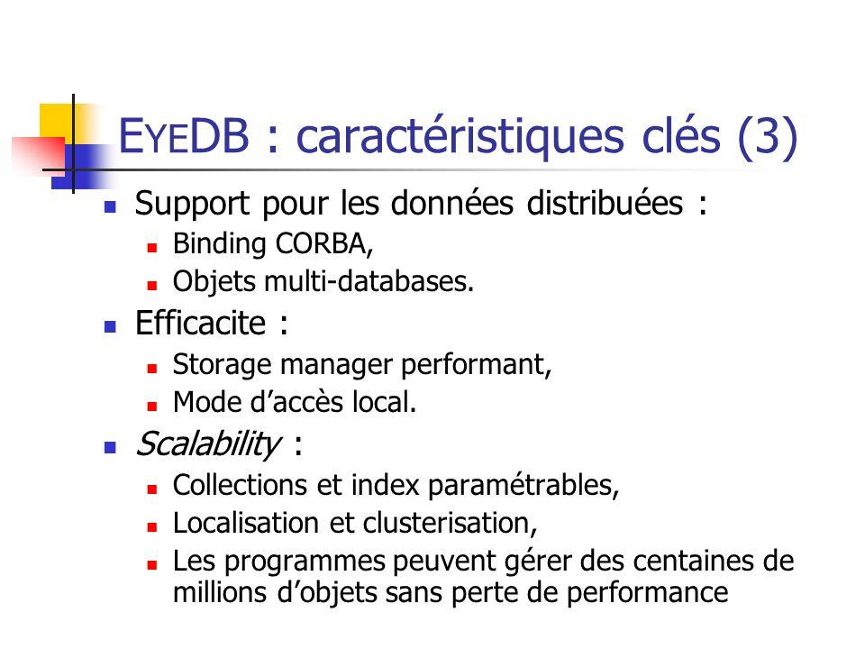EYEDB : caractéristiques clés (3)