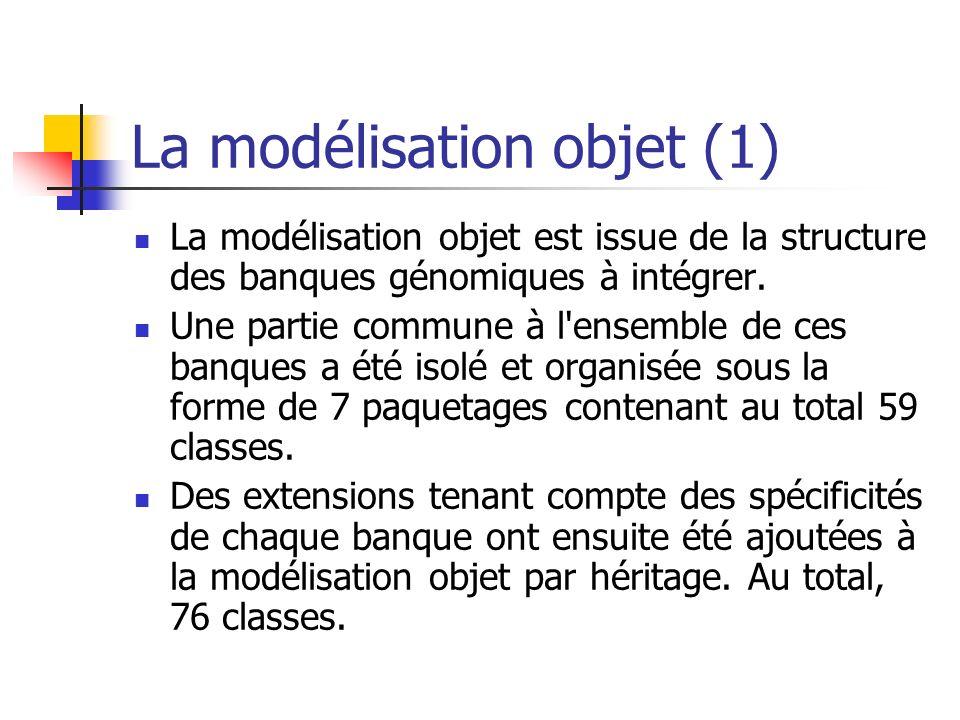 La modélisation objet (1)