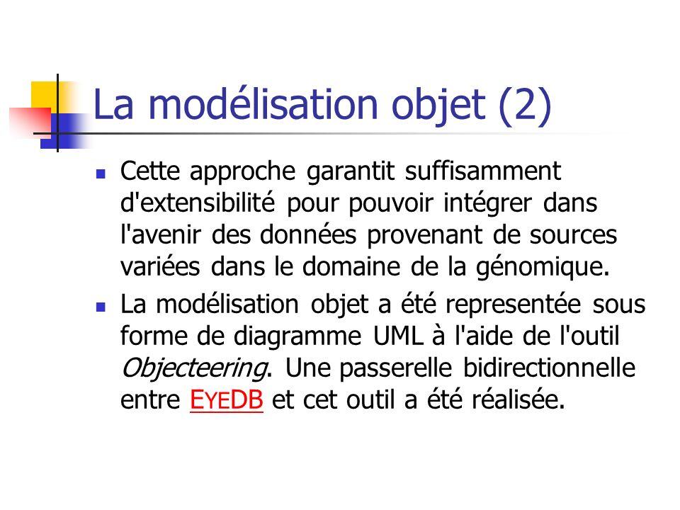 La modélisation objet (2)