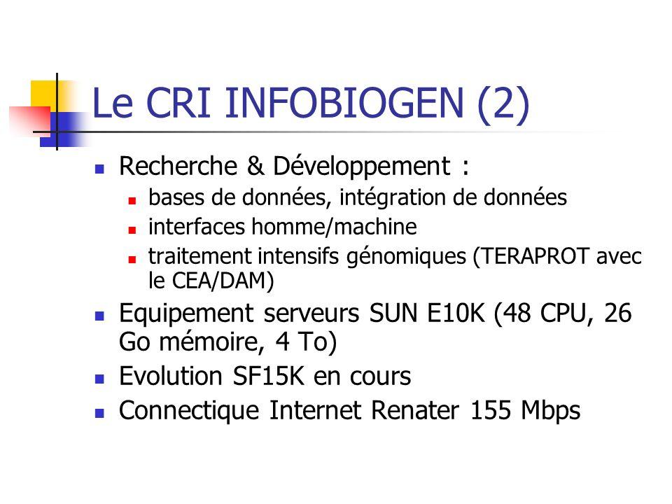 Le CRI INFOBIOGEN (2) Recherche & Développement :