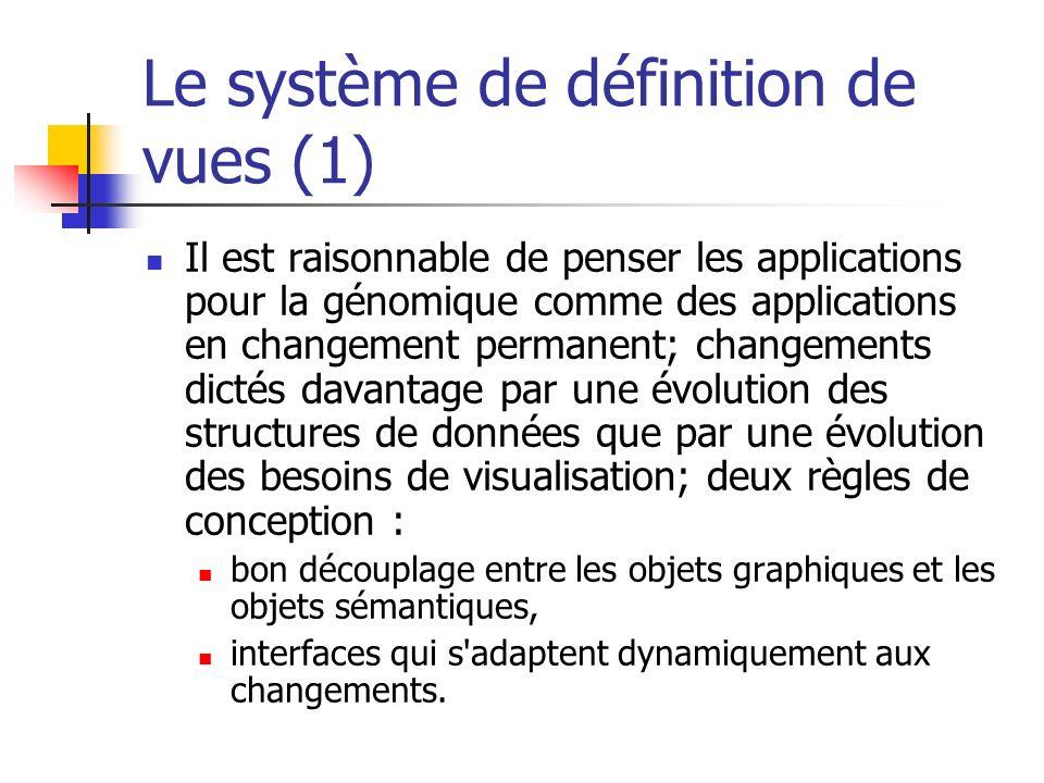 Le système de définition de vues (1)