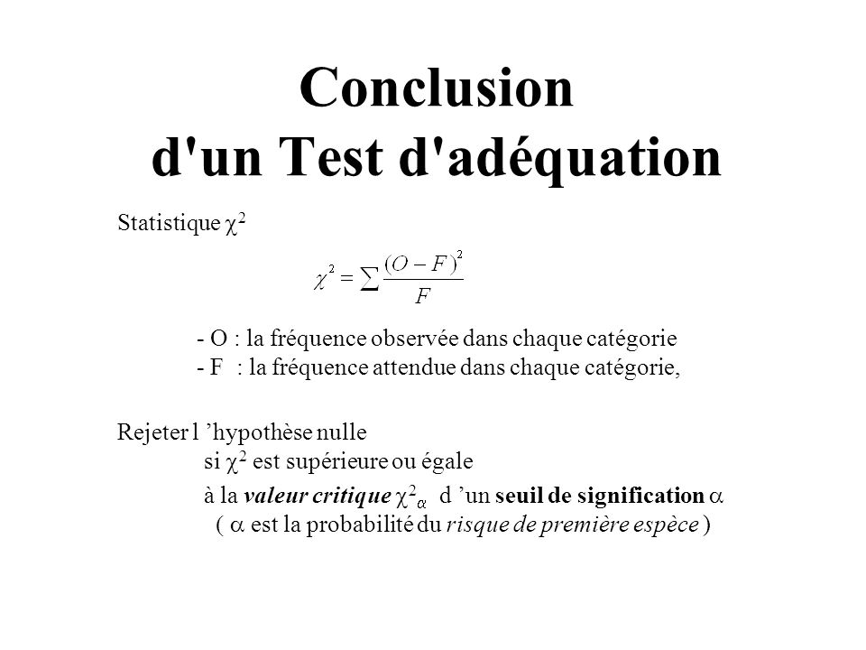 Conclusion d un Test d adéquation