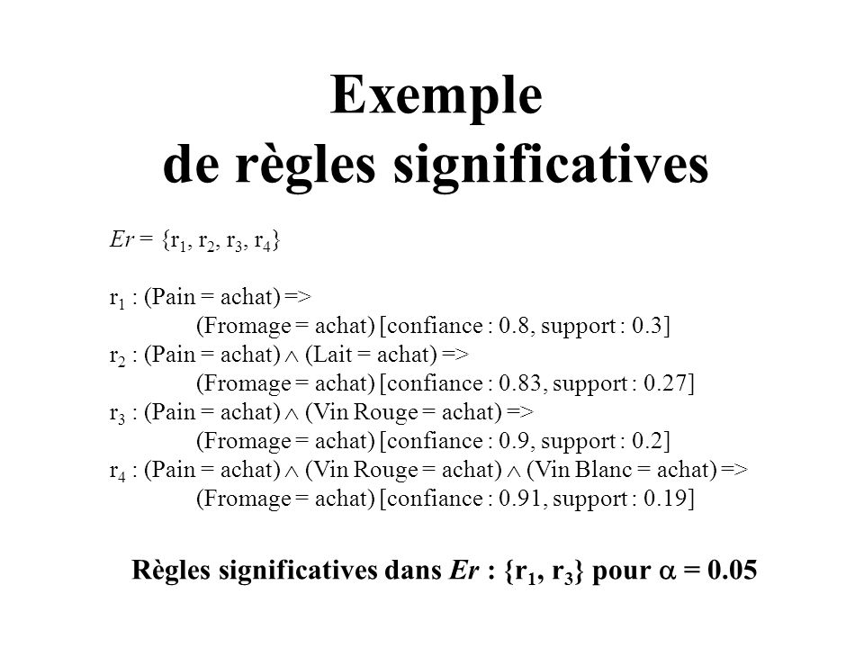 Exemple de règles significatives