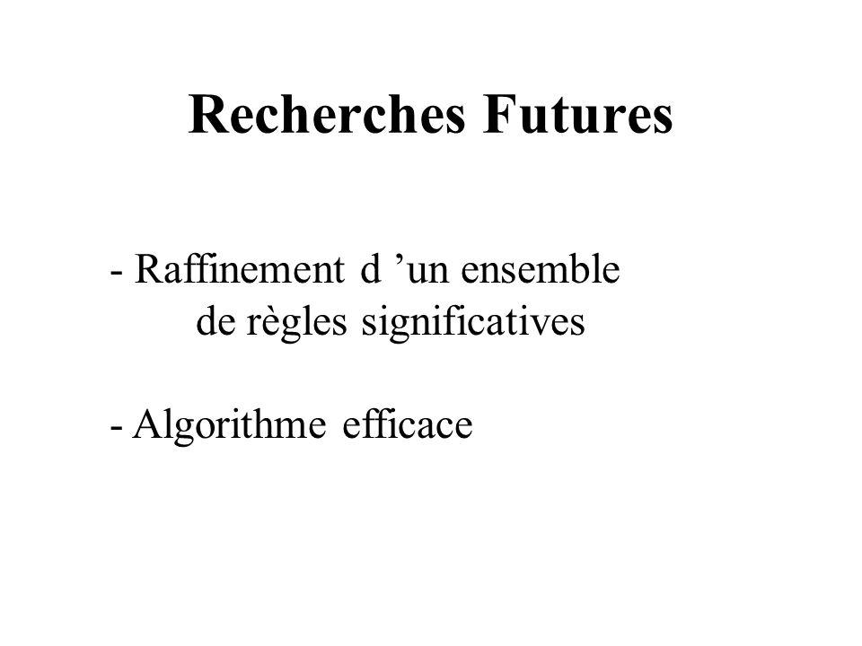 Recherches Futures - Raffinement d 'un ensemble