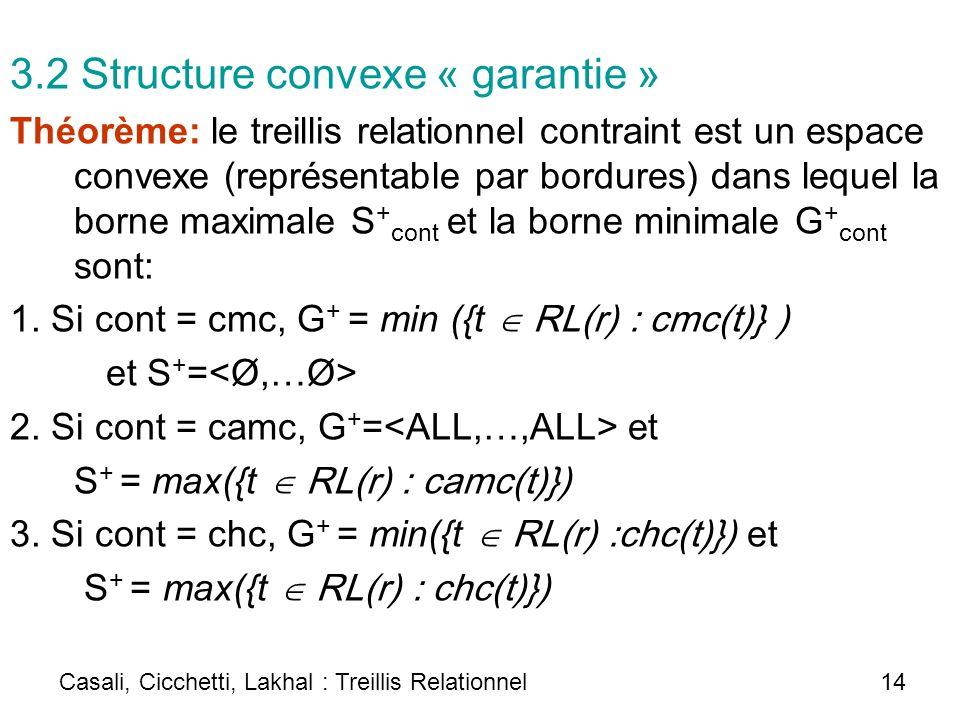 3.2 Structure convexe « garantie »
