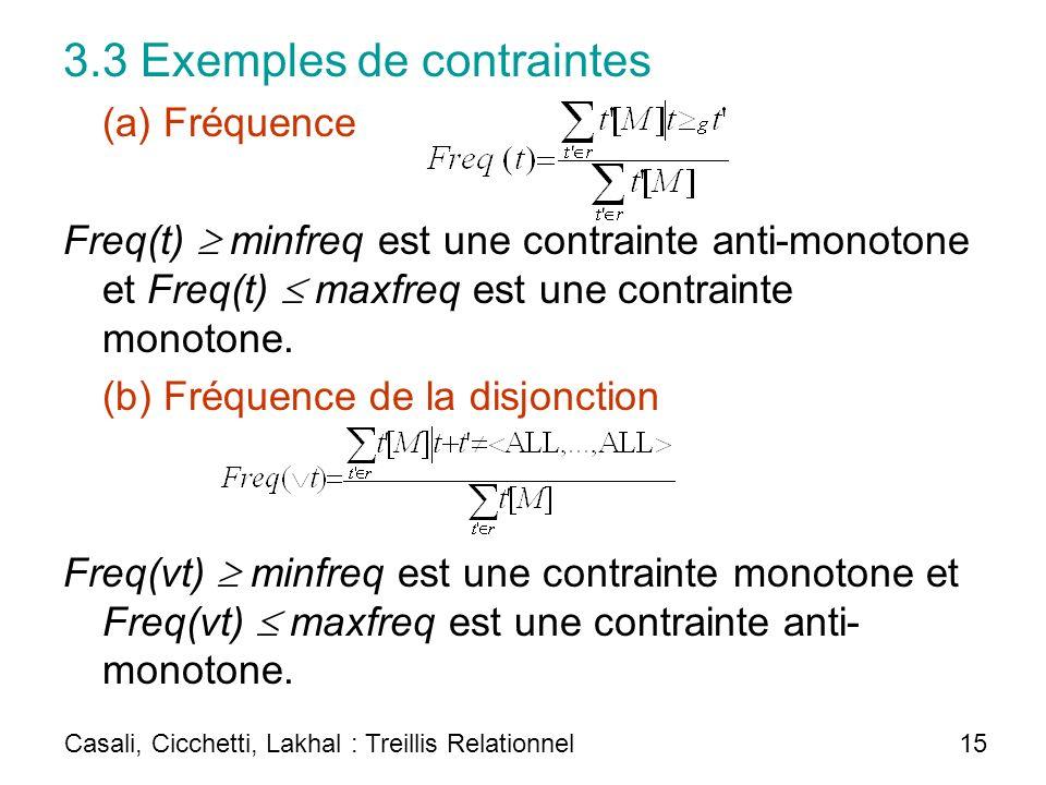 3.3 Exemples de contraintes