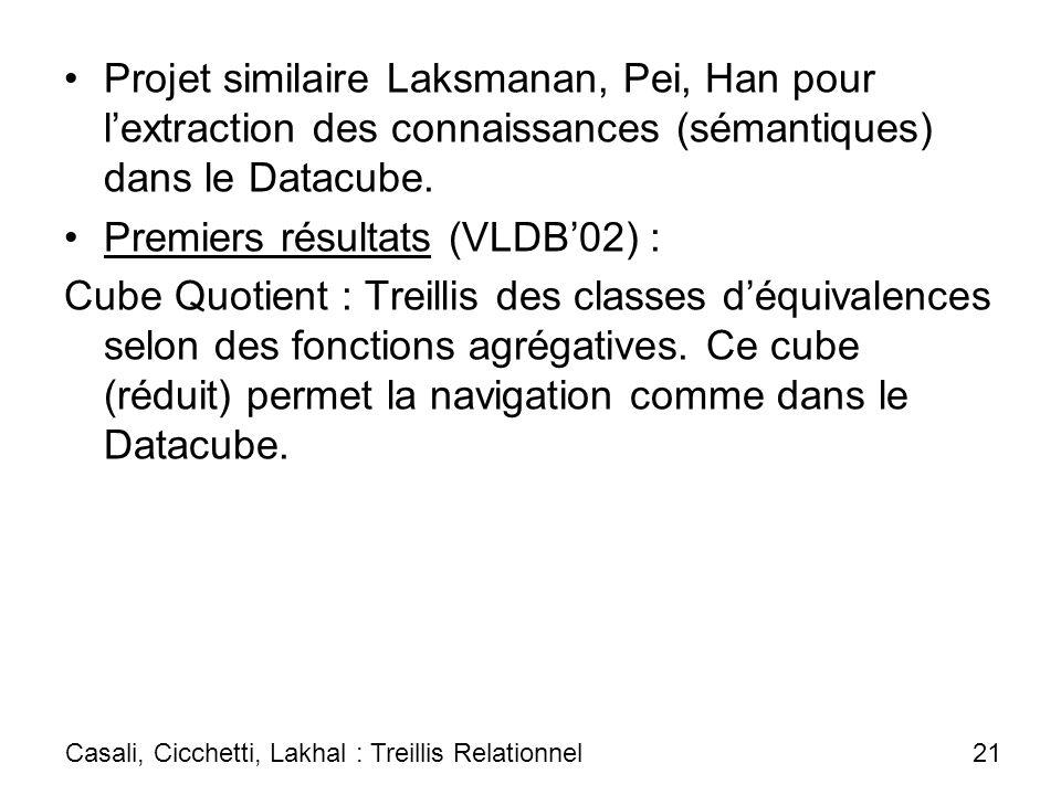 Premiers résultats (VLDB'02) :