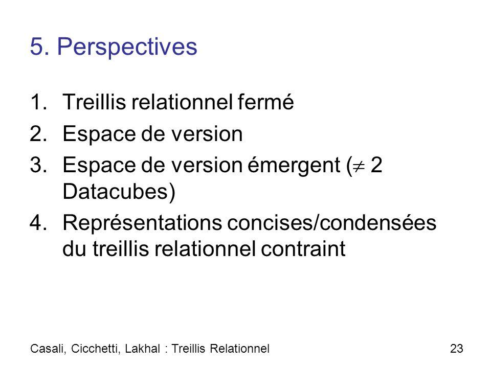 5. Perspectives Treillis relationnel fermé Espace de version