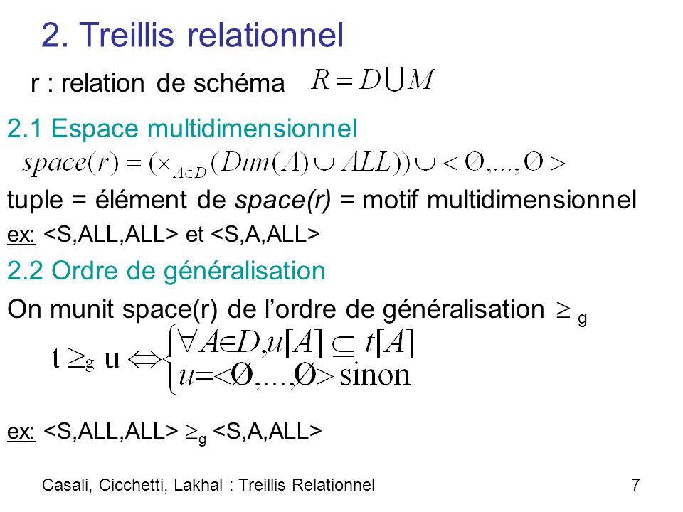 2. Treillis relationnel r : relation de schéma