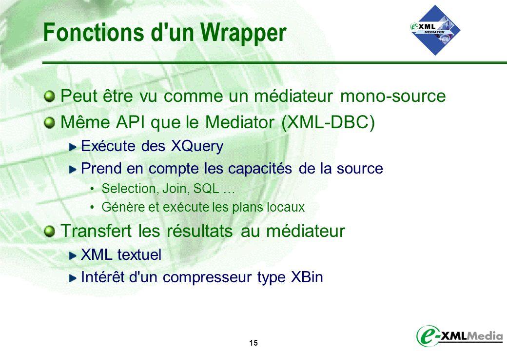 Fonctions d un Wrapper Peut être vu comme un médiateur mono-source