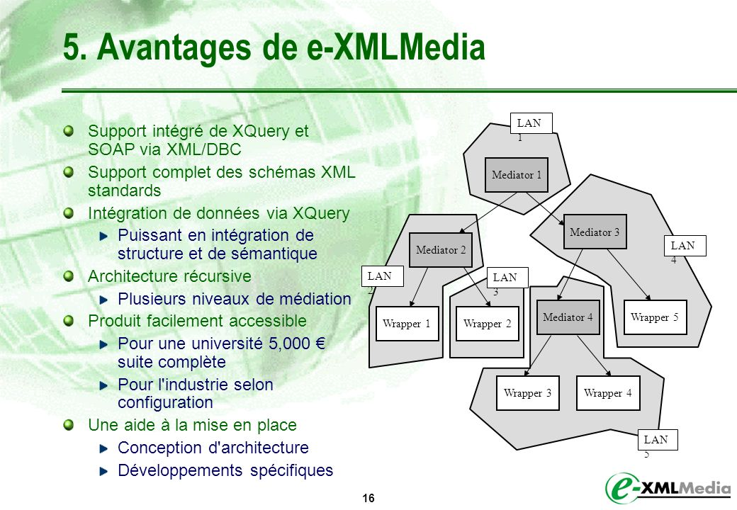 5. Avantages de e-XMLMedia