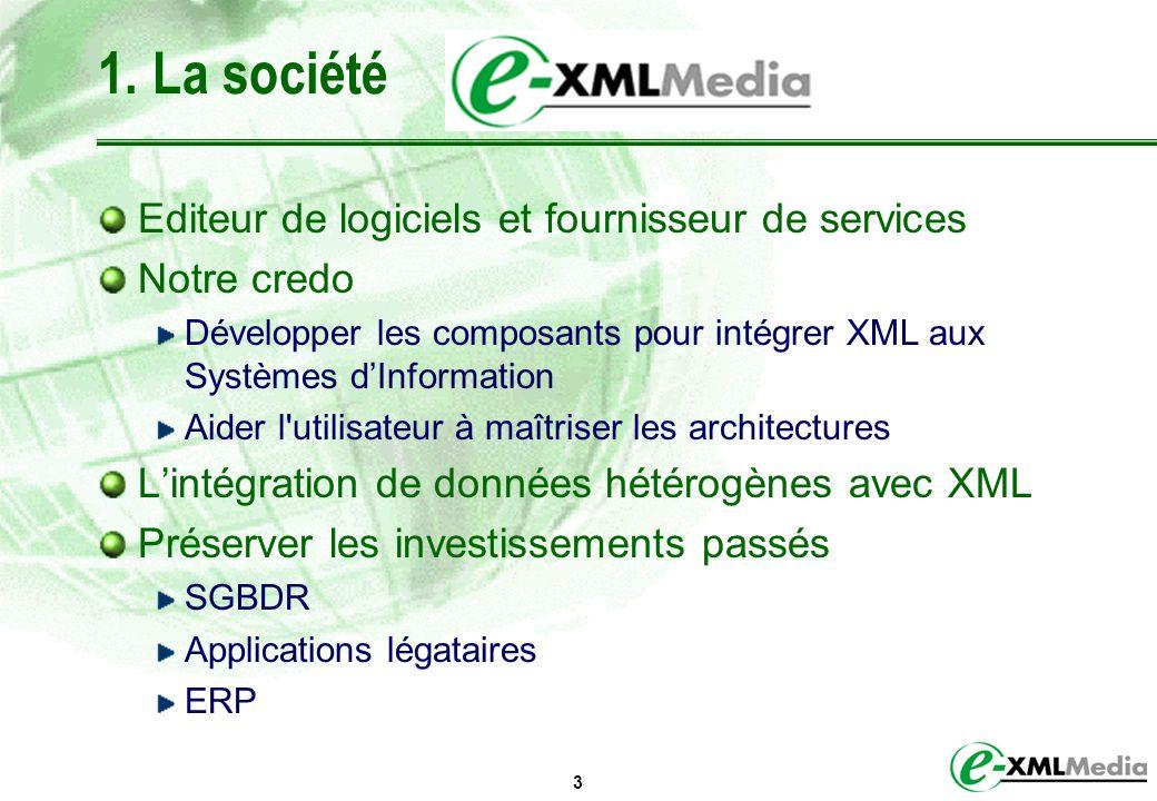 1. La société Editeur de logiciels et fournisseur de services
