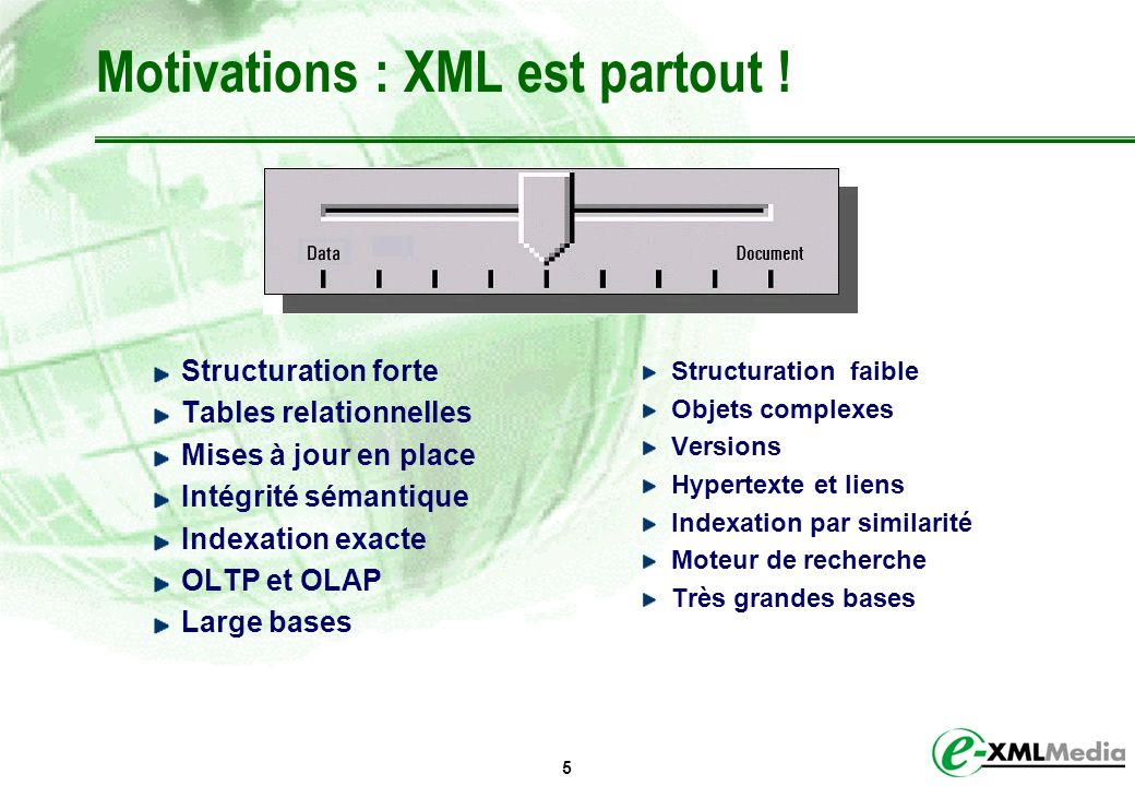 Motivations : XML est partout !