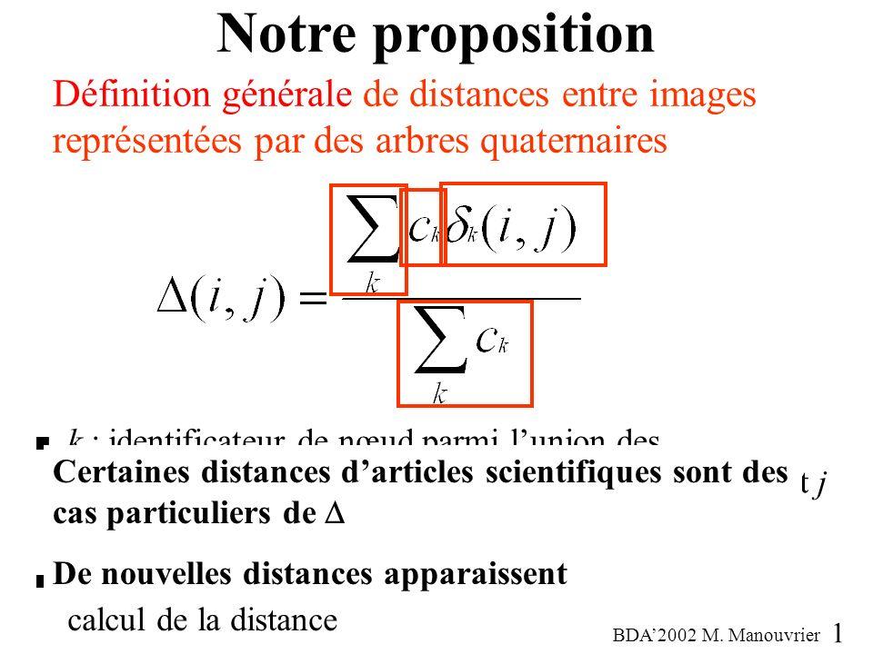 Notre proposition Définition générale de distances entre images représentées par des arbres quaternaires.