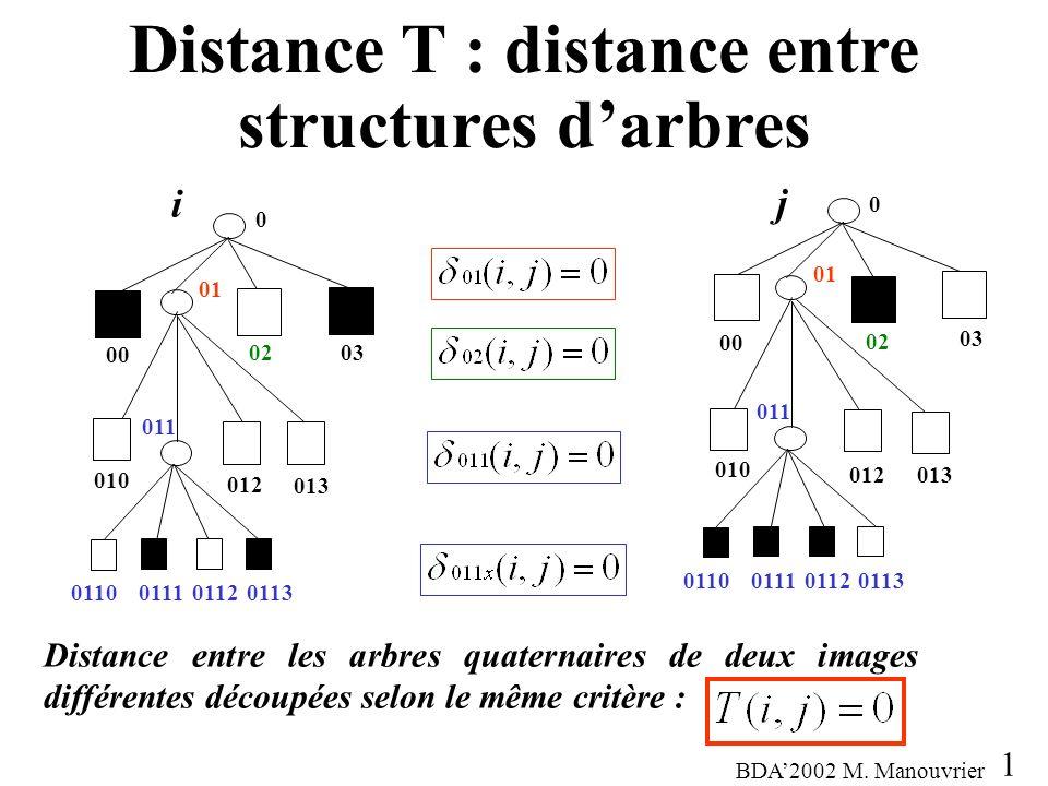 Distance T : distance entre structures d'arbres